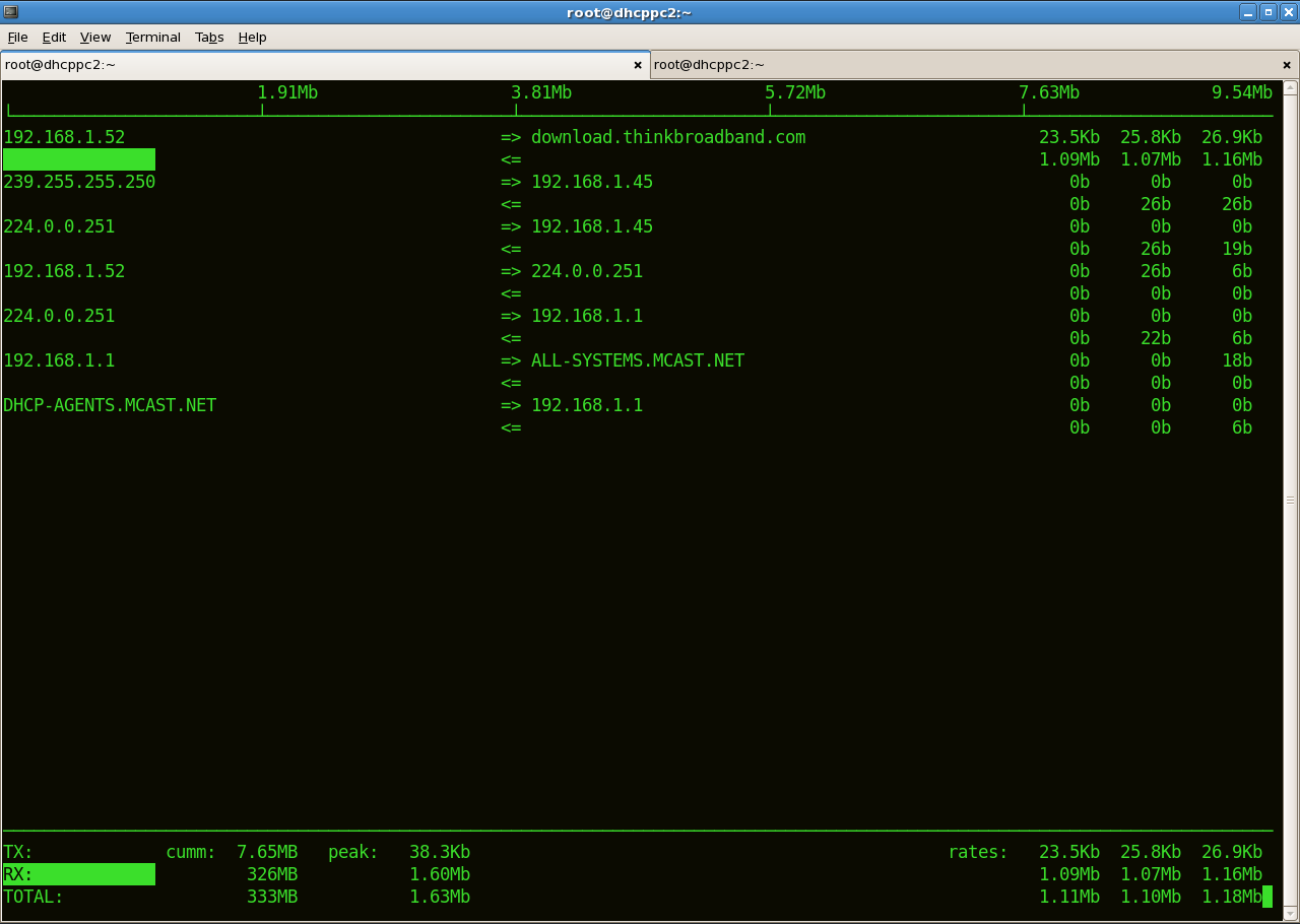iftop – monitor and analyze your network traffic on Linux